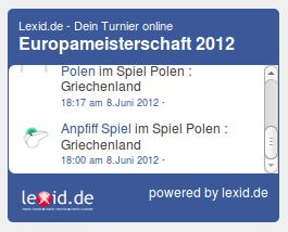 TorschГјtzenliste Em 2012